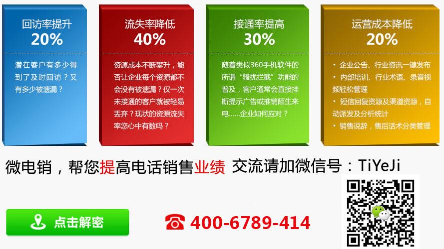 微电销,电话营销软件